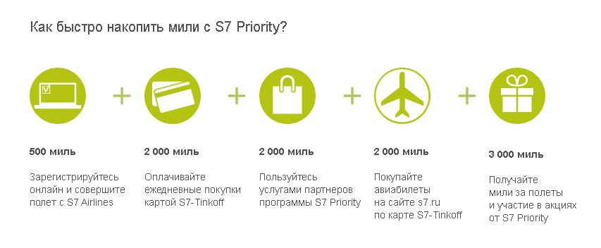 Как накопить мили S7 Priority